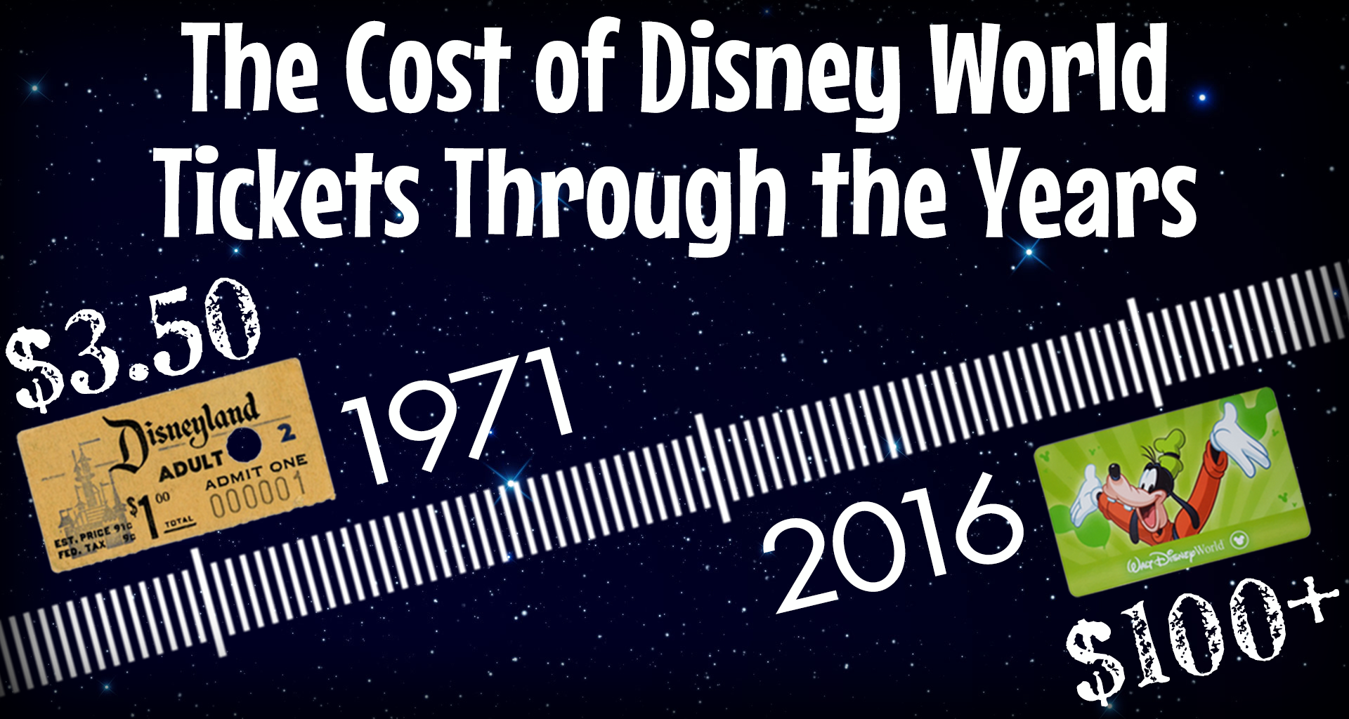 The Cost of Disney World Tickets Through Years Youtube