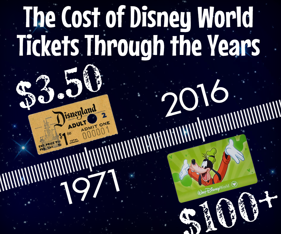 Image result for disney world tickets 2016